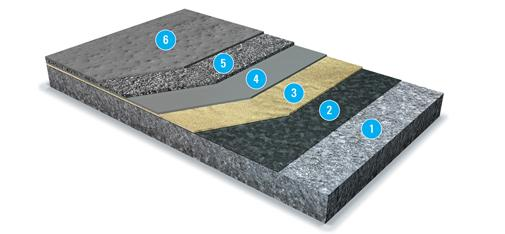 Overview of the new OS 11a two-layer system: 1. Concrete substrate/floor slab, 2. Primer MC-DUR 1311 VK, 3. Scratch and blowhole filler MC-DUR 1311 VK, 4. Seal coat with MC-DUR 2211 MB, 5. Wear layer with MC-DUR 2211 WL and 6. Top seal with MC-DUR 1311.